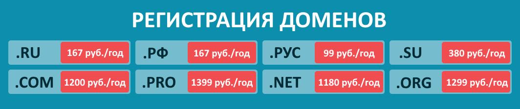 Цены на популярные домены