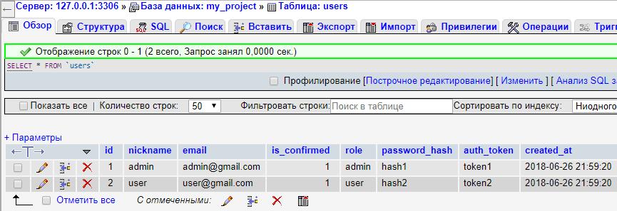 Записи о пользователях