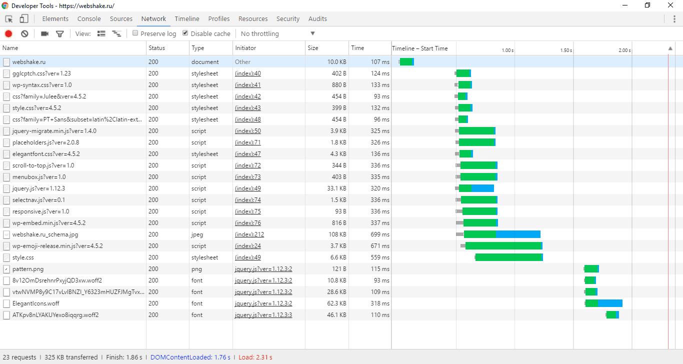 Files without pushing